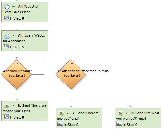 WebEx_QueryProgramStep