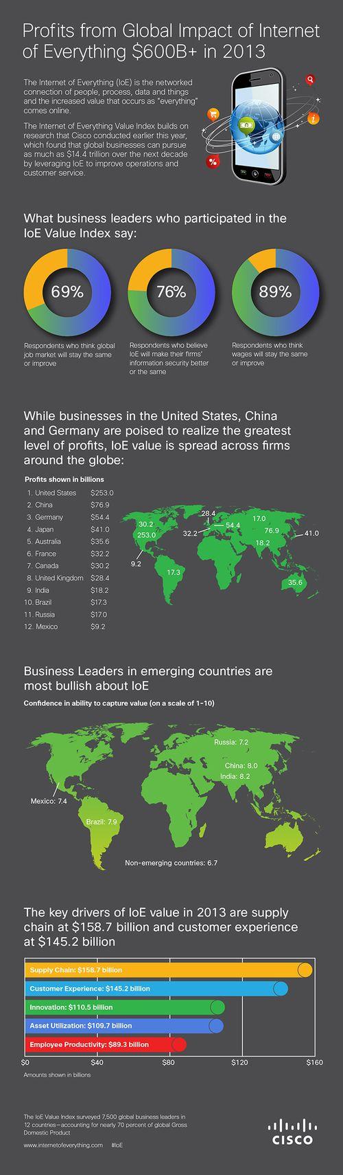 IIoE-Infographic-final_700x2392